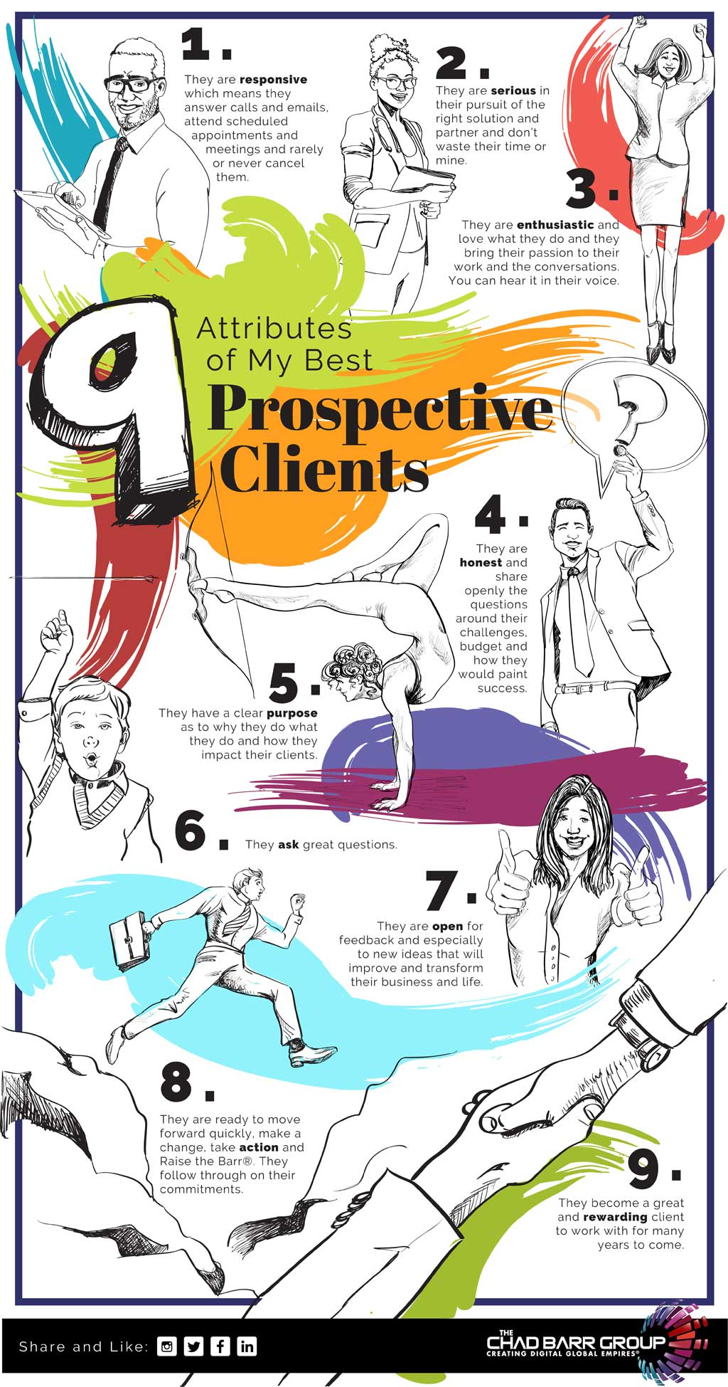 Attributes of My Best Prospective Clients
