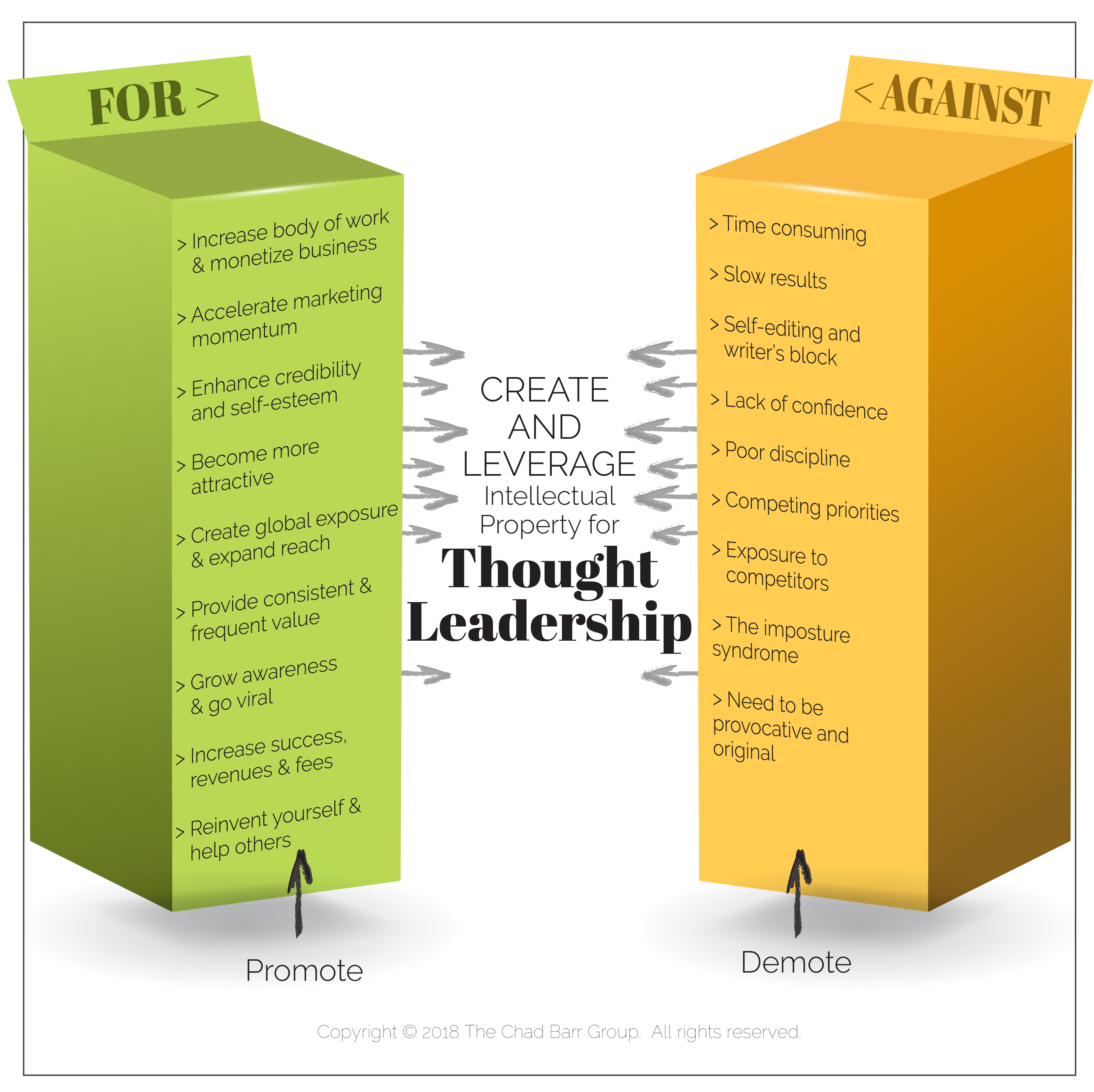 Thought Leader: Earning Your Thought Leadership